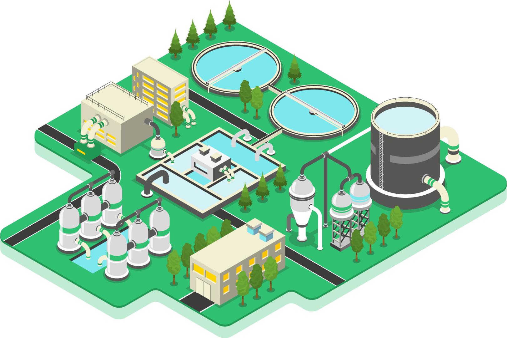 SmartServ Water Treatment