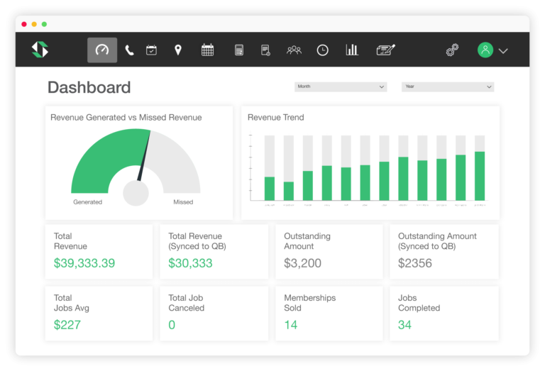 SmartServ Software dashboard